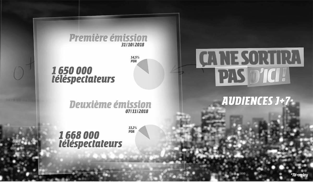 visuel de l'émission de France 2 : ça ne sortira pas d'ici, le talk show médical